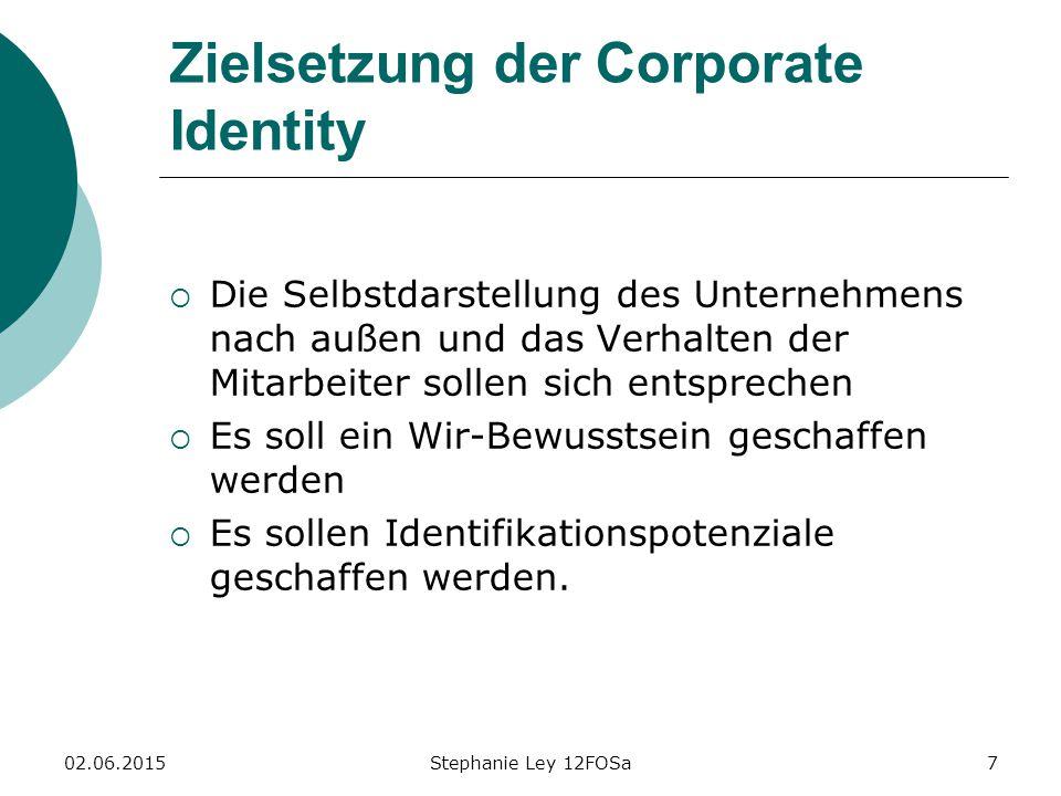 02.06.2015Stephanie Ley 12FOSa7 Zielsetzung der Corporate Identity  Die Selbstdarstellung des Unternehmens nach außen und das Verhalten der Mitarbeiter sollen sich entsprechen  Es soll ein Wir-Bewusstsein geschaffen werden  Es sollen Identifikationspotenziale geschaffen werden.
