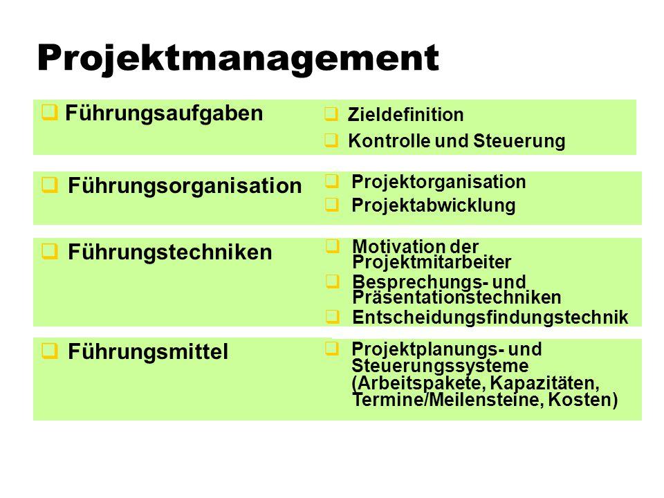 Projektmanagement qFührungsaufgaben qZieldefinition qKontrolle und Steuerung qFührungsorganisation qProjektorganisation qProjektabwicklung qFührungste