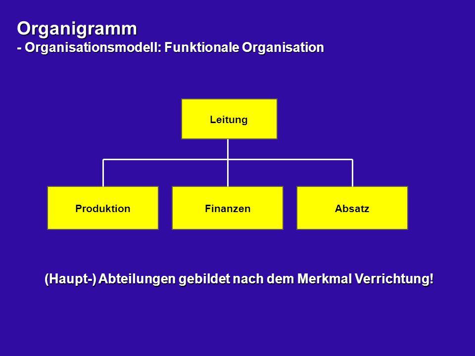 Organigramm - Organisationsmodell: Funktionale Organisation Leitung ProduktionFinanzenAbsatz (Haupt-) Abteilungen gebildet nach dem Merkmal Verrichtun