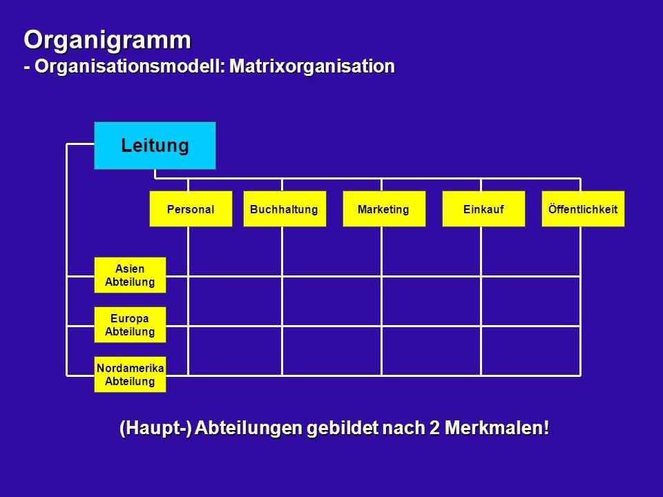 Organigramm - Organisationsmodell: Matrixorganisation Leitung Asien Abteilung Personal Europa Abteilung Nordamerika Abteilung BuchhaltungMarketingEink
