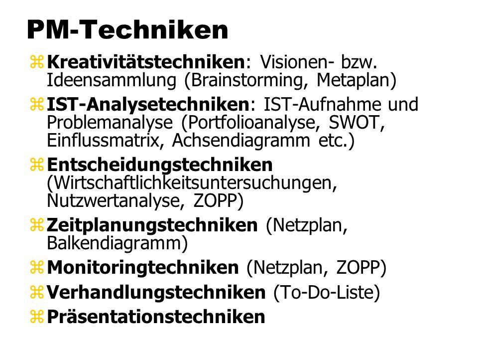 PM-Techniken zKreativitätstechniken: Visionen- bzw. Ideensammlung (Brainstorming, Metaplan) zIST-Analysetechniken: IST-Aufnahme und Problemanalyse (Po