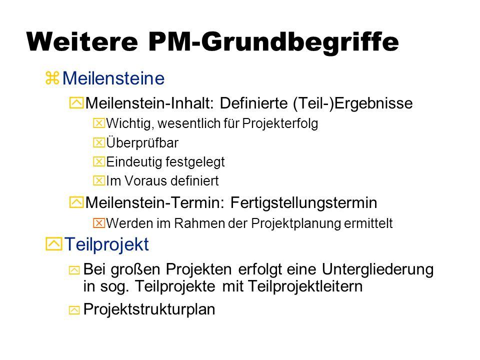 Weitere PM-Grundbegriffe zMeilensteine yMeilenstein-Inhalt: Definierte (Teil-)Ergebnisse xWichtig, wesentlich für Projekterfolg xÜberprüfbar xEindeuti