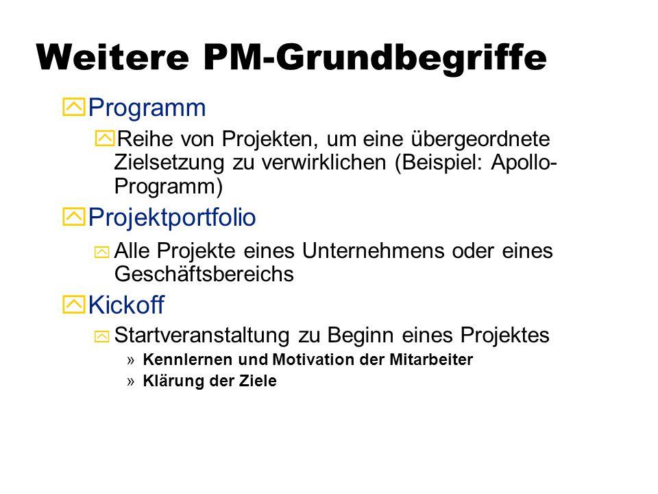Weitere PM-Grundbegriffe yProgramm yReihe von Projekten, um eine übergeordnete Zielsetzung zu verwirklichen (Beispiel: Apollo- Programm) yProjektportf