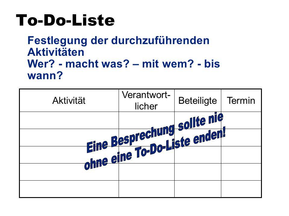 To-Do-Liste TerminBeteiligte Verantwort- licher Aktivität Festlegung der durchzuführenden Aktivitäten Wer? - macht was? – mit wem? - bis wann?