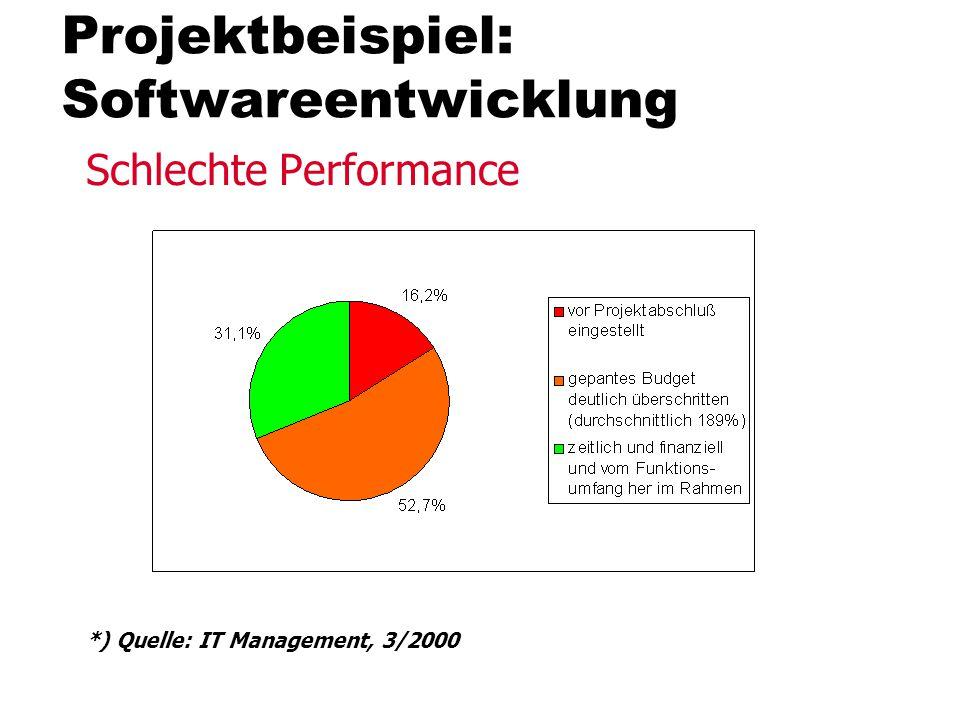Organigramm - Organisationstyp: Einliniensystem (Stammorganisation) Jede nachgeordnete Stelle erhält Weisungen von nur einer vorgesetzten Stelle.