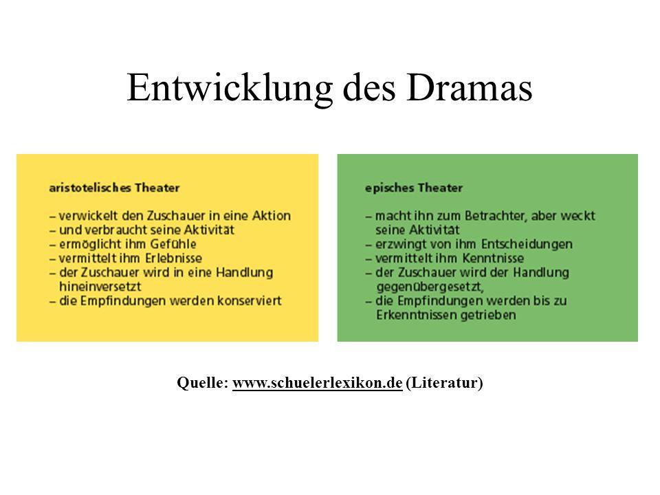 Entwicklung des Dramas Quelle: www.schuelerlexikon.de (Literatur)www.schuelerlexikon.de