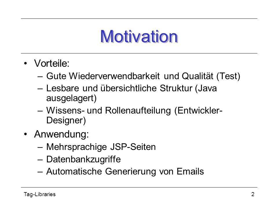 Tag-Libraries2 Motivation Vorteile: –Gute Wiederverwendbarkeit und Qualität (Test) –Lesbare und übersichtliche Struktur (Java ausgelagert) –Wissens- und Rollenaufteilung (Entwickler- Designer) Anwendung: –Mehrsprachige JSP-Seiten –Datenbankzugriffe –Automatische Generierung von Emails