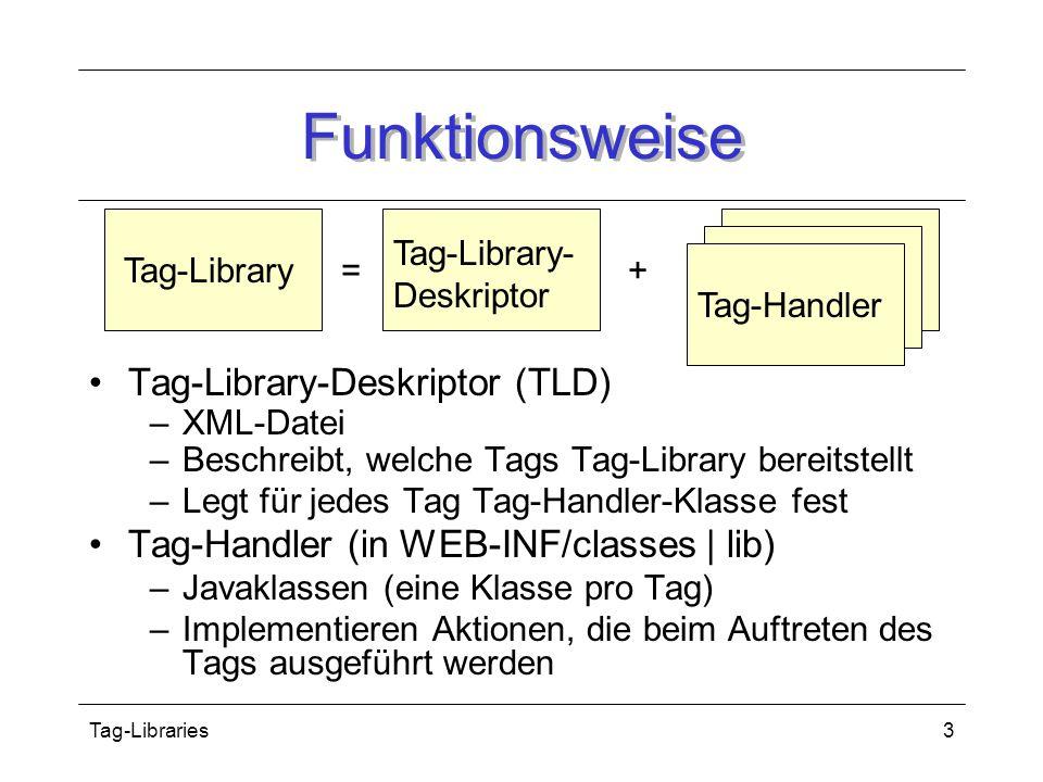 Tag-Libraries3 Tag-Library-Deskriptor (TLD) –XML-Datei –Beschreibt, welche Tags Tag-Library bereitstellt –Legt für jedes Tag Tag-Handler-Klasse fest Tag-Handler (in WEB-INF/classes | lib) –Javaklassen (eine Klasse pro Tag) –Implementieren Aktionen, die beim Auftreten des Tags ausgeführt werden Funktionsweise Tag-Library Tag-Library- Deskriptor Tag-Handler =+