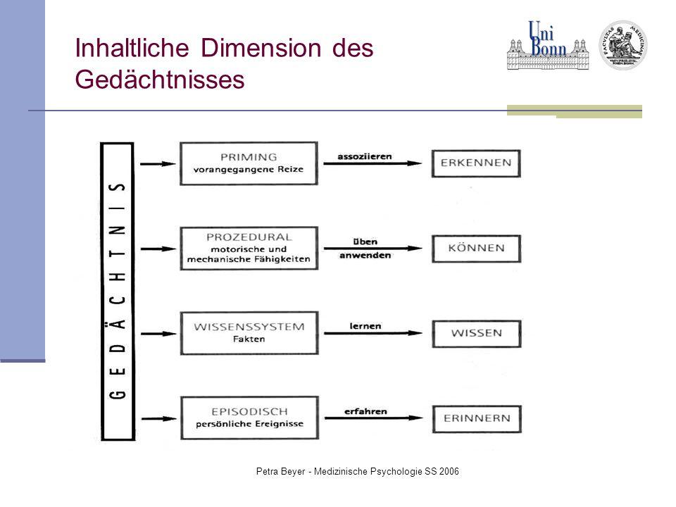 Petra Beyer - Medizinische Psychologie SS 2006 Inhaltliche Dimension des Gedächtnisses