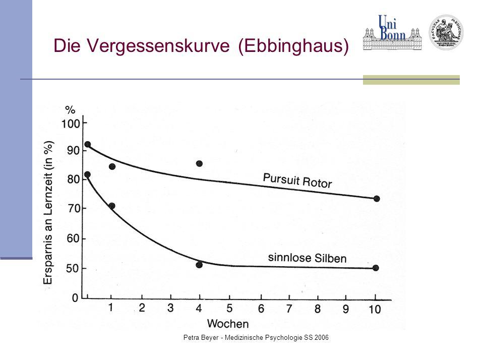 Petra Beyer - Medizinische Psychologie SS 2006 Die Vergessenskurve (Ebbinghaus)