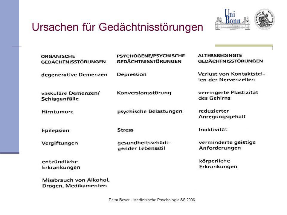 Petra Beyer - Medizinische Psychologie SS 2006 Ursachen für Gedächtnisstörungen
