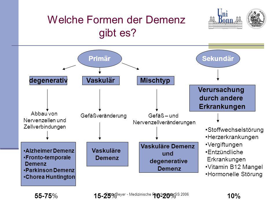 Petra Beyer - Medizinische Psychologie SS 2006 Welche Formen der Demenz gibt es? PrimärSekundär degenerativVaskulärMischtyp Verursachung durch andere