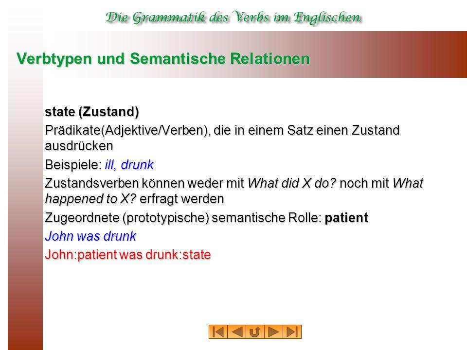 Verbtypen und Semantische Relationen state (Zustand) Prädikate(Adjektive/Verben), die in einem Satz einen Zustand ausdrücken Beispiele: ill, drunk Zustandsverben können weder mit What did X do.