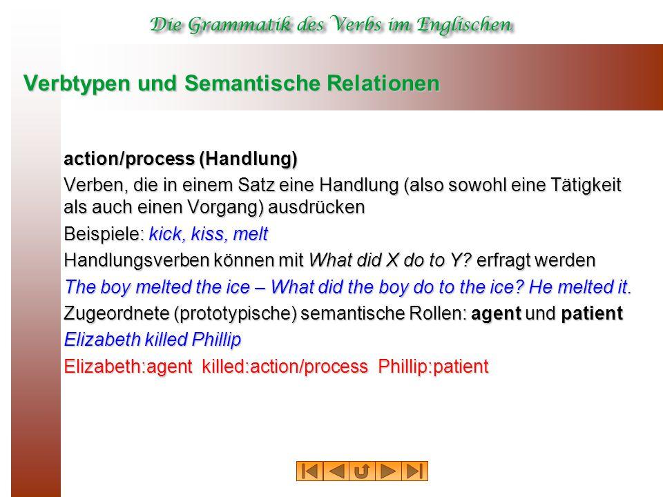 Verbtypen und Semantische Relationen action/process (Handlung) Verben, die in einem Satz eine Handlung (also sowohl eine Tätigkeit als auch einen Vorgang) ausdrücken Beispiele: kick, kiss, melt Handlungsverben können mit What did X do to Y.