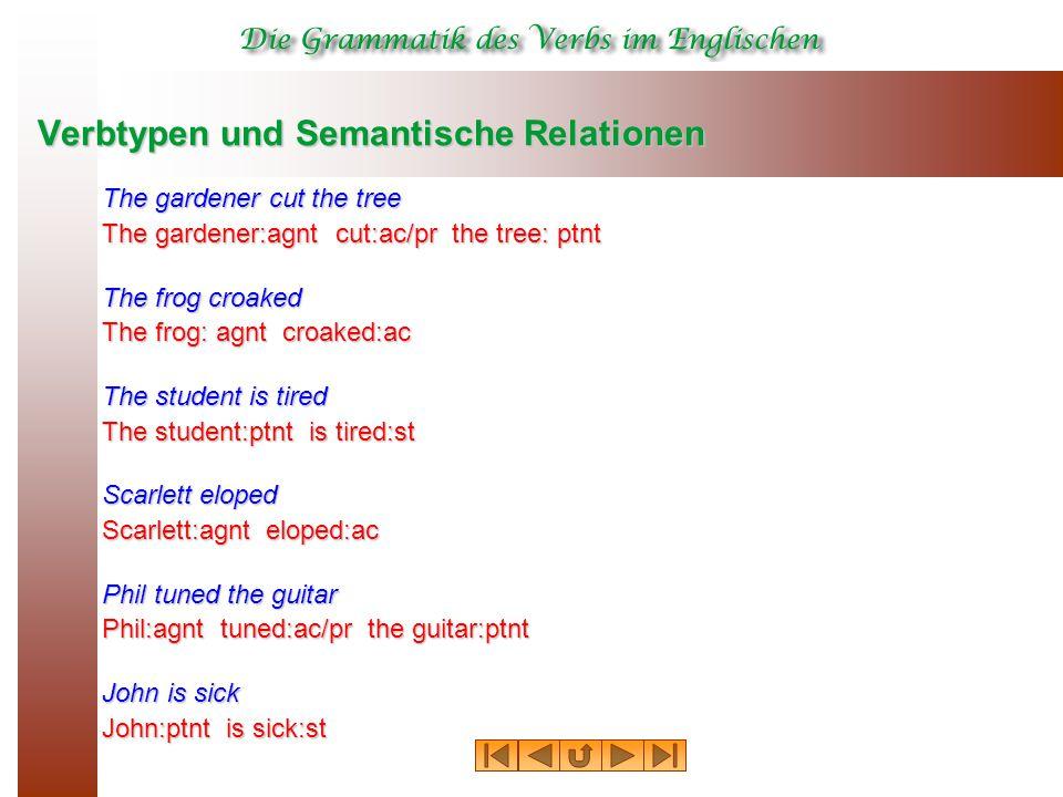 Verbtypen und Semantische Relationen The gardener cut the tree The gardener:agnt cut:ac/pr the tree: ptnt The gardener:agnt cut:ac/pr the tree: ptnt The frog croaked The frog: agnt croaked:ac The frog: agnt croaked:ac The student is tired The student:ptnt is tired:st The student:ptnt is tired:st Scarlett eloped Scarlett:agnt eloped:ac Scarlett:agnt eloped:ac Phil tuned the guitar Phil:agnt tuned:ac/pr the guitar:ptnt Phil:agnt tuned:ac/pr the guitar:ptnt John is sick John:ptnt is sick:st