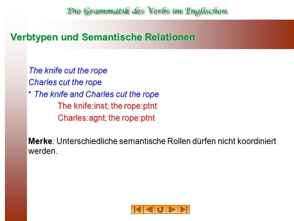 Verbtypen und Semantische Relationen The knife cut the rope Charles cut the rope * The knife and Charles cut the rope The knife:inst; the rope:ptnt Charles:agnt; the rope:ptnt Merke: Unterschiedliche semantische Rollen dürfen nicht koordiniert werden.