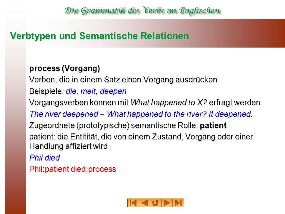 Verbtypen und Semantische Relationen process (Vorgang) Verben, die in einem Satz einen Vorgang ausdrücken Beispiele: die, melt, deepen Vorgangsverben können mit What happened to X.