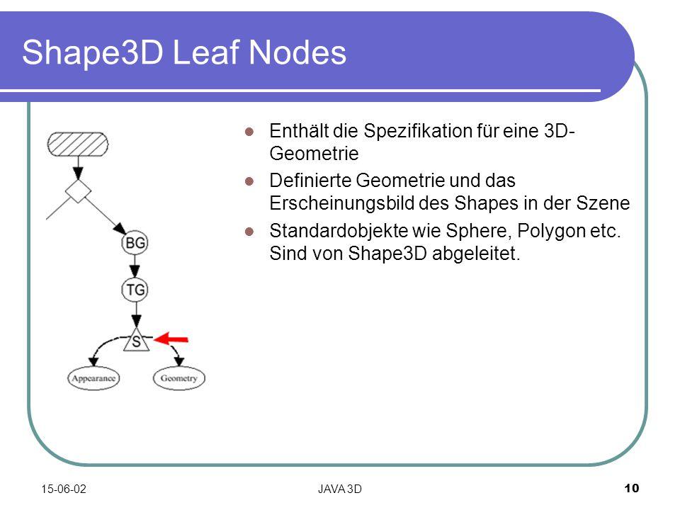 15-06-02JAVA 3D10 Shape3D Leaf Nodes Enthält die Spezifikation für eine 3D- Geometrie Definierte Geometrie und das Erscheinungsbild des Shapes in der Szene Standardobjekte wie Sphere, Polygon etc.