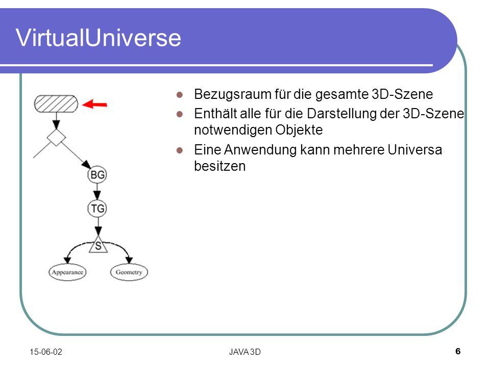 15-06-02JAVA 3D6 VirtualUniverse Bezugsraum für die gesamte 3D-Szene Enthält alle für die Darstellung der 3D-Szene notwendigen Objekte Eine Anwendung kann mehrere Universa besitzen