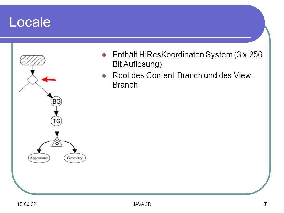 15-06-02JAVA 3D7 Locale Enthält HiResKoordinaten System (3 x 256 Bit Auflösung) Root des Content-Branch und des View- Branch