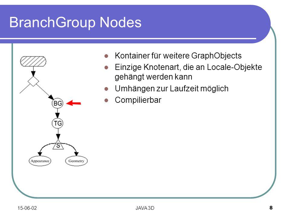 15-06-02JAVA 3D8 BranchGroup Nodes Kontainer für weitere GraphObjects Einzige Knotenart, die an Locale-Objekte gehängt werden kann Umhängen zur Laufzeit möglich Compilierbar