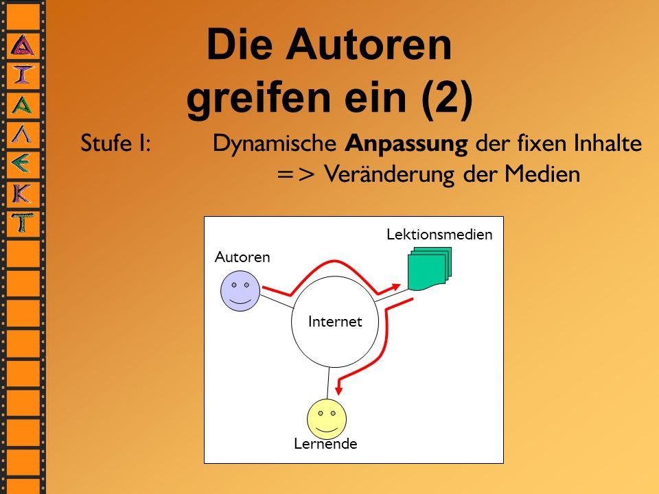 Die Autoren greifen ein (2) Stufe I:Dynamische Anpassung der fixen Inhalte => Veränderung der Medien Internet Lektionsmedien Lernende Autoren