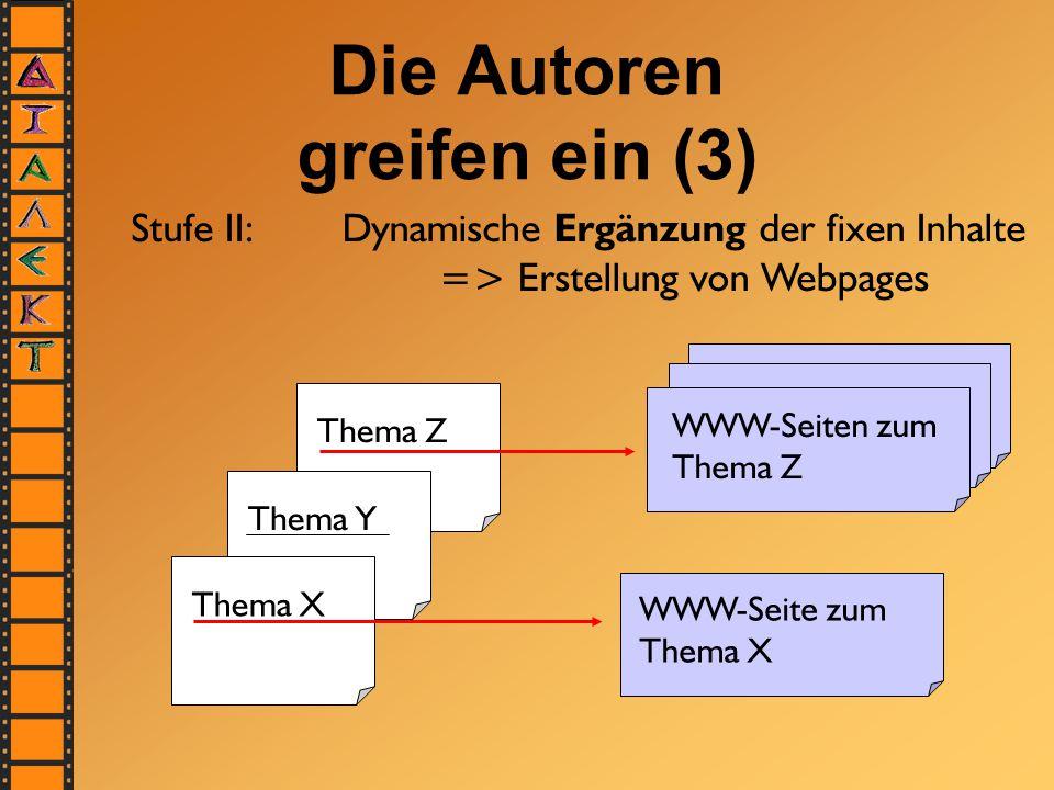 Thema Z Thema Y Die Autoren greifen ein (3) Stufe II:Dynamische Ergänzung der fixen Inhalte => Erstellung von Webpages Thema X WWW-Seite zum Thema X WWW-Seiten zum Thema Z