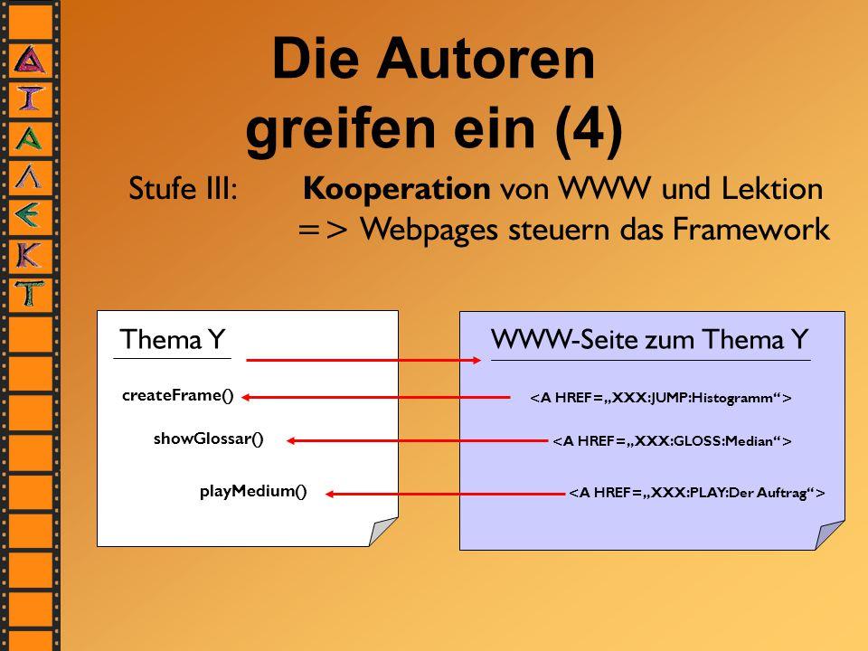 Die Autoren greifen ein (4) Stufe III: Kooperation von WWW und Lektion => Webpages steuern das Framework Thema YWWW-Seite zum Thema Y createFrame() showGlossar() playMedium()