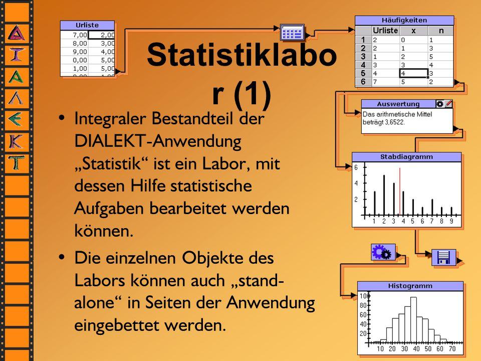 """Statistiklabo r (1) Integraler Bestandteil der DIALEKT-Anwendung """"Statistik ist ein Labor, mit dessen Hilfe statistische Aufgaben bearbeitet werden können."""