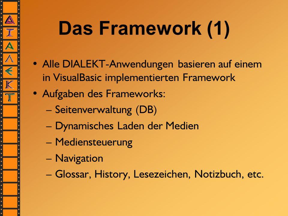 Das Framework (1) Alle DIALEKT-Anwendungen basieren auf einem in VisualBasic implementierten Framework Aufgaben des Frameworks: –Seitenverwaltung (DB) –Dynamisches Laden der Medien –Mediensteuerung –Navigation –Glossar, History, Lesezeichen, Notizbuch, etc.