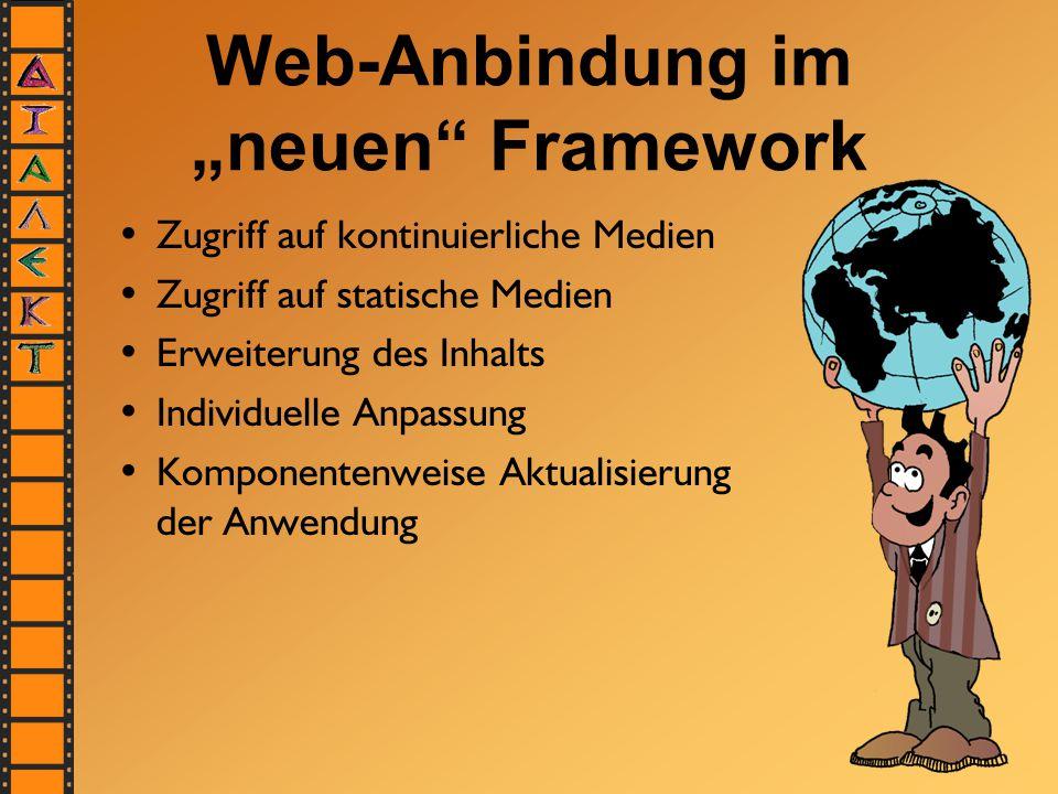 """Web-Anbindung im """"neuen Framework Zugriff auf kontinuierliche Medien Zugriff auf statische Medien Erweiterung des Inhalts Individuelle Anpassung Komponentenweise Aktualisierung der Anwendung"""