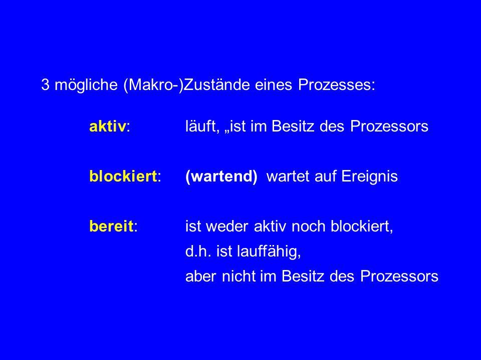 """3 mögliche (Makro-)Zustände eines Prozesses: aktiv:läuft, """"ist im Besitz des Prozessors blockiert:(wartend) wartet auf Ereignis bereit:ist weder aktiv"""
