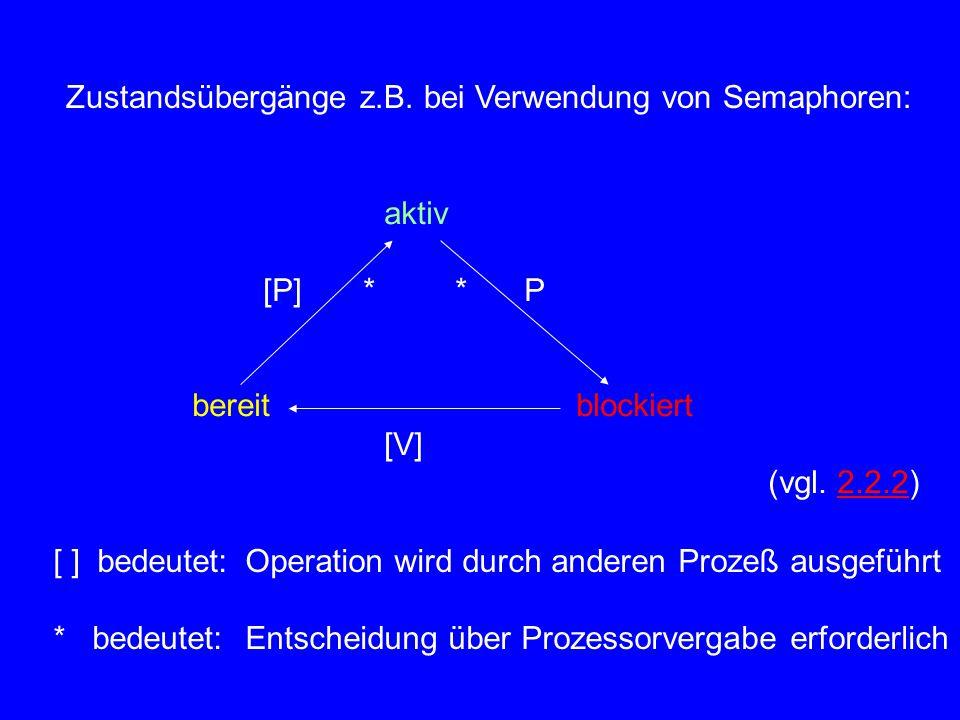 Zustandsübergänge z.B. bei Verwendung von Semaphoren: aktiv [P] * * P bereitblockiert [V] (vgl. 2.2.2)2.2.2 [ ] bedeutet:Operation wird durch anderen