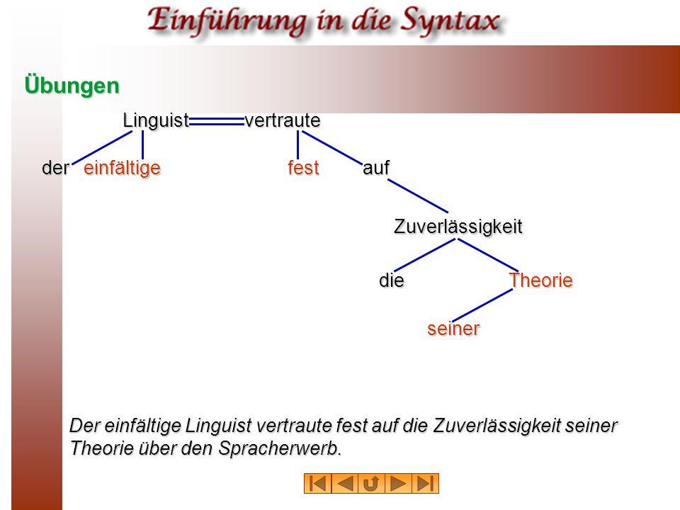 Übungen Linguistvertraute auf Zuverlässigkeit der die einfältigefest seiner Theorie