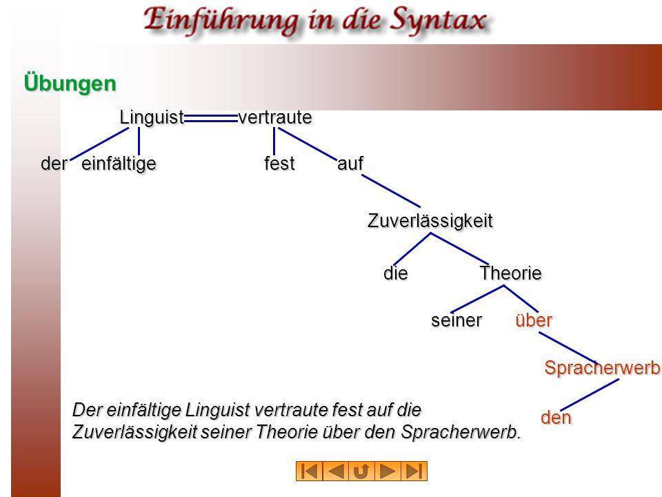 Übungen N(Linguist) V(vertraute) P(auf) N(Zuverlässigkeit) D(der) D(die) A(einfältige) Adv(fest) N(Theorie) D(seiner) N(Spracherwerb) D(den) P(über)
