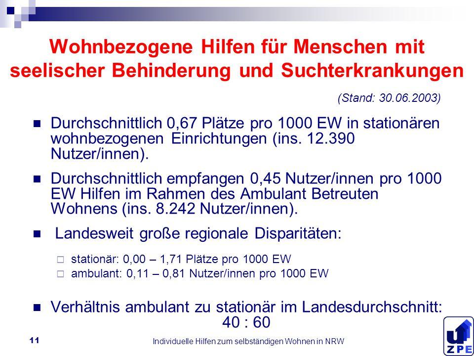 Individuelle Hilfen zum selbständigen Wohnen in NRW 11 Wohnbezogene Hilfen für Menschen mit seelischer Behinderung und Suchterkrankungen Durchschnittlich 0,67 Plätze pro 1000 EW in stationären wohnbezogenen Einrichtungen (ins.