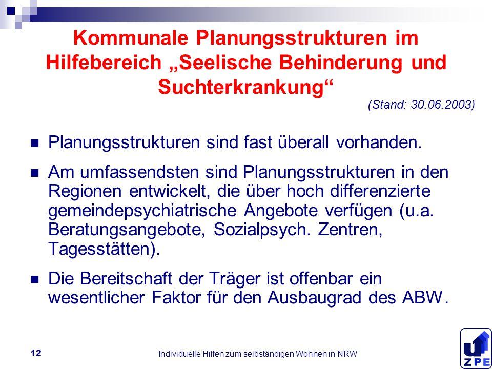 """Individuelle Hilfen zum selbständigen Wohnen in NRW 12 Kommunale Planungsstrukturen im Hilfebereich """"Seelische Behinderung und Suchterkrankung Planungsstrukturen sind fast überall vorhanden."""