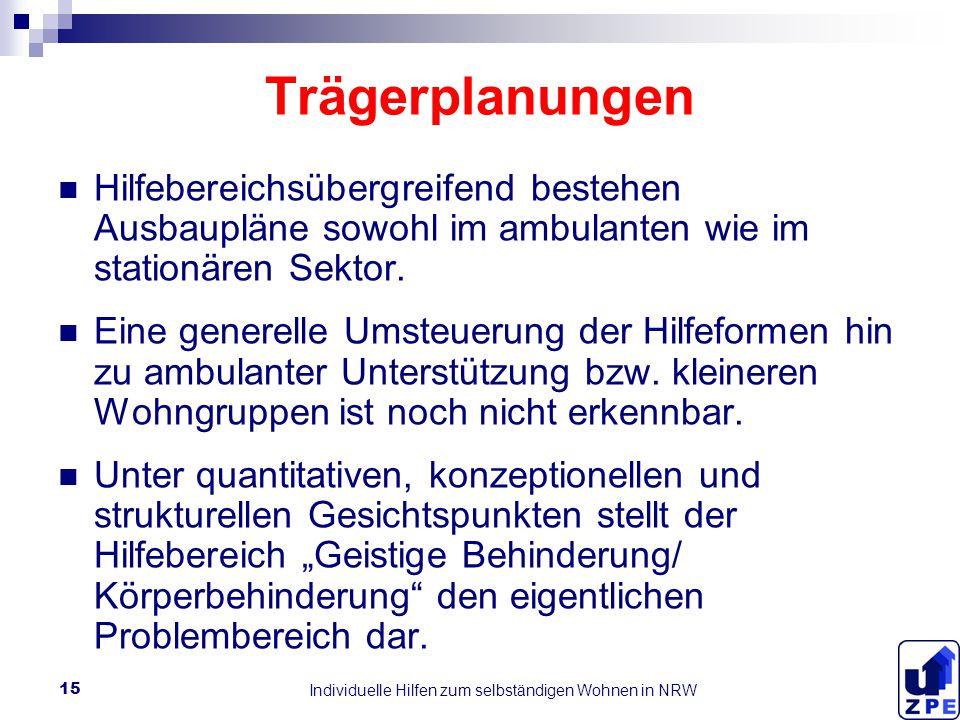 Individuelle Hilfen zum selbständigen Wohnen in NRW 15 Trägerplanungen Hilfebereichsübergreifend bestehen Ausbaupläne sowohl im ambulanten wie im stationären Sektor.