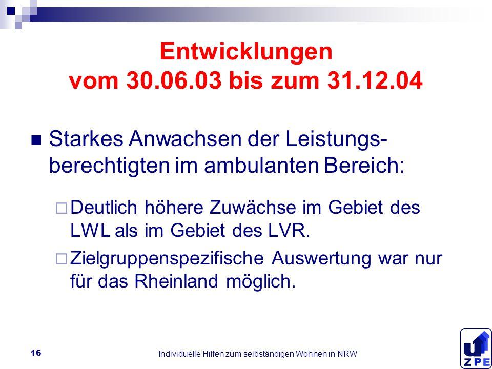 Individuelle Hilfen zum selbständigen Wohnen in NRW 16 Entwicklungen vom 30.06.03 bis zum 31.12.04 Starkes Anwachsen der Leistungs- berechtigten im ambulanten Bereich:  Deutlich höhere Zuwächse im Gebiet des LWL als im Gebiet des LVR.