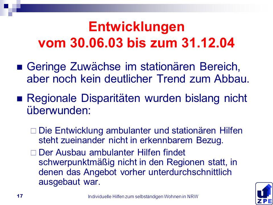 Individuelle Hilfen zum selbständigen Wohnen in NRW 17 Entwicklungen vom 30.06.03 bis zum 31.12.04 Geringe Zuwächse im stationären Bereich, aber noch kein deutlicher Trend zum Abbau.