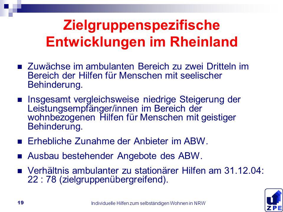Individuelle Hilfen zum selbständigen Wohnen in NRW 19 Zielgruppenspezifische Entwicklungen im Rheinland Zuwächse im ambulanten Bereich zu zwei Dritteln im Bereich der Hilfen für Menschen mit seelischer Behinderung.