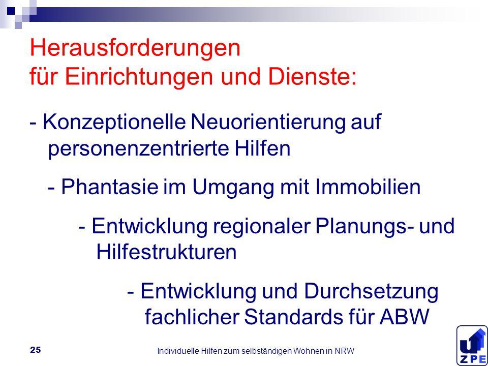 Individuelle Hilfen zum selbständigen Wohnen in NRW 25 Herausforderungen für Einrichtungen und Dienste: - Konzeptionelle Neuorientierung auf personenzentrierte Hilfen - Phantasie im Umgang mit Immobilien - Entwicklung regionaler Planungs- und Hilfestrukturen - Entwicklung und Durchsetzung fachlicher Standards für ABW