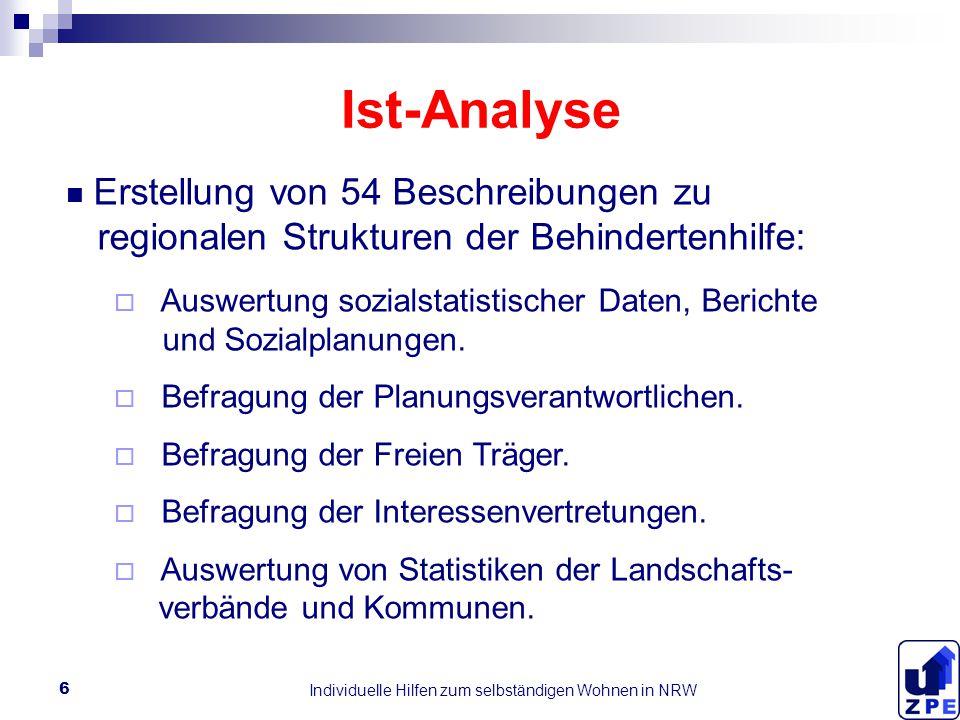 Individuelle Hilfen zum selbständigen Wohnen in NRW 6 Ist-Analyse Erstellung von 54 Beschreibungen zu regionalen Strukturen der Behindertenhilfe:  Auswertung sozialstatistischer Daten, Berichte und Sozialplanungen.