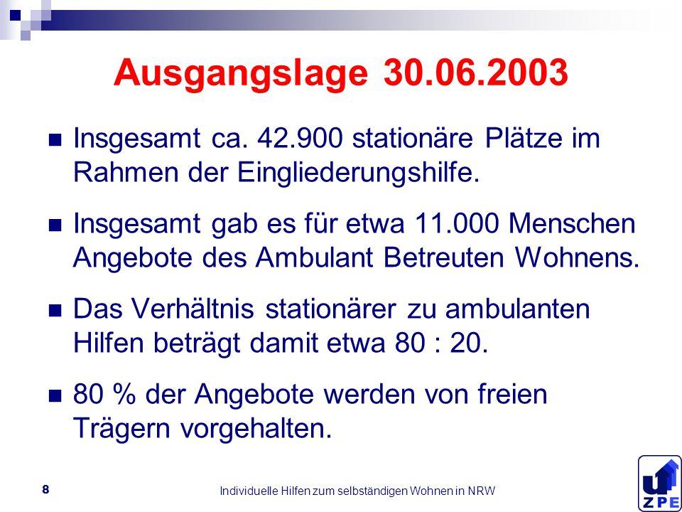 Individuelle Hilfen zum selbständigen Wohnen in NRW 8 Ausgangslage 30.06.2003 Insgesamt ca.