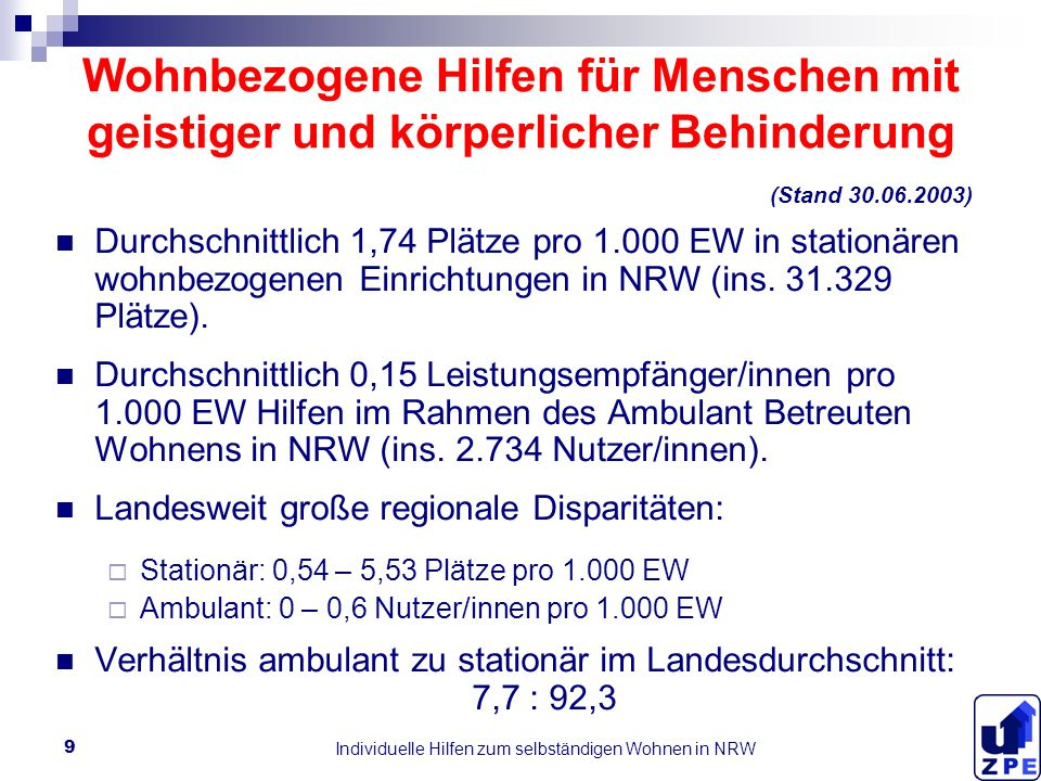 Individuelle Hilfen zum selbständigen Wohnen in NRW 9 Wohnbezogene Hilfen für Menschen mit geistiger und körperlicher Behinderung (Stand 30.06.2003) Durchschnittlich 1,74 Plätze pro 1.000 EW in stationären wohnbezogenen Einrichtungen in NRW (ins.