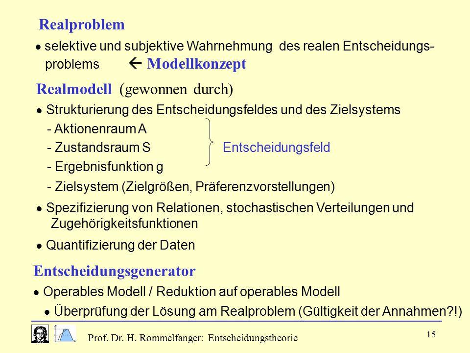 Prof. Dr. H. Rommelfanger: Entscheidungstheorie 15 Realproblem  selektive und subjektive Wahrnehmung des realen Entscheidungs- problems  Modellkonze