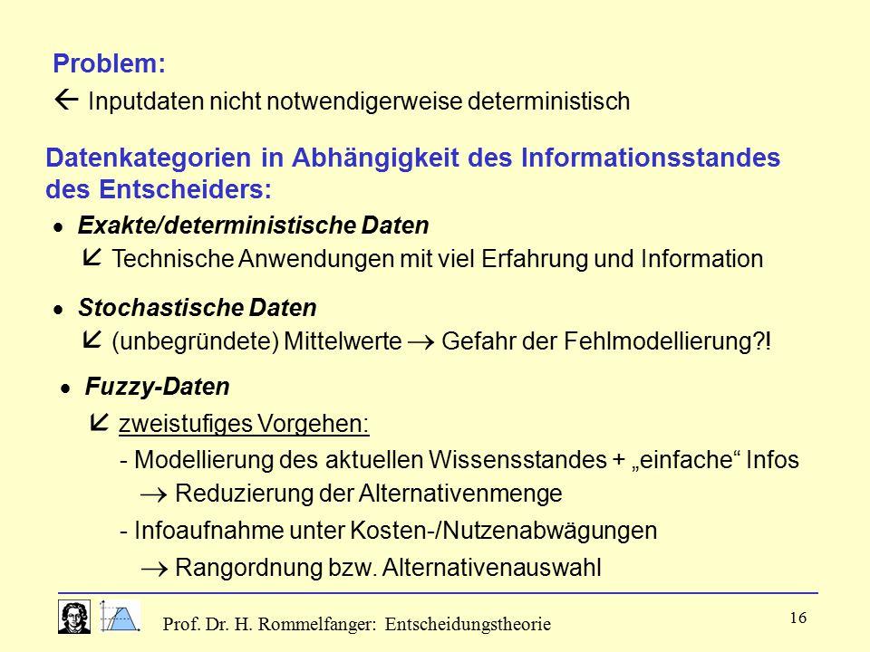 Prof. Dr. H. Rommelfanger: Entscheidungstheorie 16 Problem:  Inputdaten nicht notwendigerweise deterministisch Datenkategorien in Abhängigkeit des In