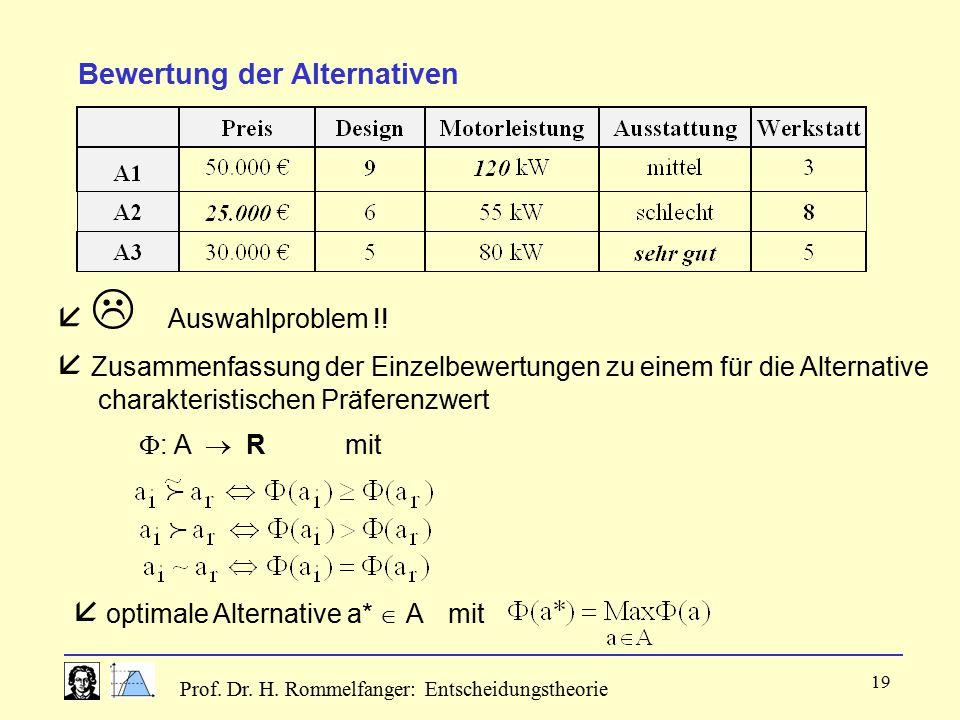 Prof. Dr. H. Rommelfanger: Entscheidungstheorie 19 Bewertung der Alternativen   Auswahlproblem !!  Zusammenfassung der Einzelbewertungen zu einem f