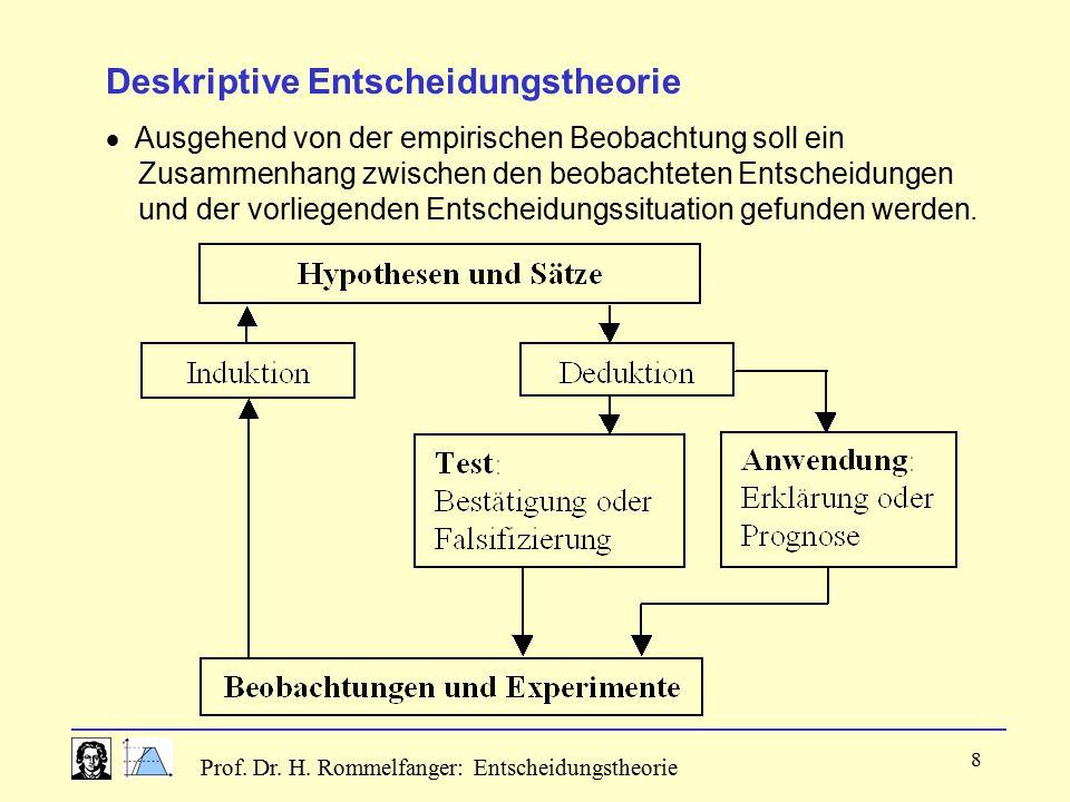 Prof. Dr. H. Rommelfanger: Entscheidungstheorie 8 Deskriptive Entscheidungstheorie  Ausgehend von der empirischen Beobachtung soll ein Zusammenhang z