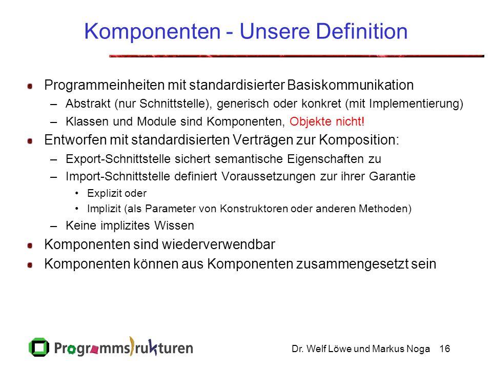 Dr. Welf Löwe und Markus Noga16 Komponenten - Unsere Definition Programmeinheiten mit standardisierter Basiskommunikation –Abstrakt (nur Schnittstelle